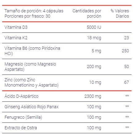 ingredientes testofuel